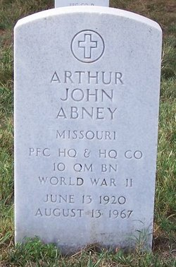 Arthur John Abney