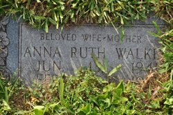 Anna Ruth <I>Proffitt</I> Walker