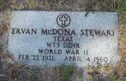 Ervan McDona Stewart