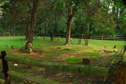 Goff Family Cemetery