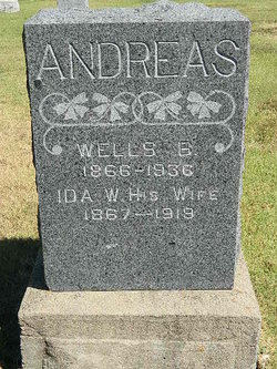 Wells Benjamin Andreas