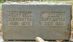 Ellis Buffington