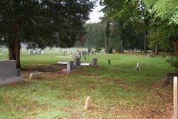 Saint Luke AME Church Cemetery