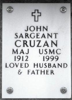 John Sargeant Cruzan