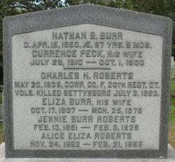 PVT Charles H. Roberts
