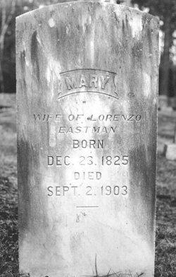 Mary <I>Harriman</I> Eastman