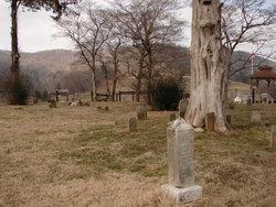 Hyder Family Cemetery