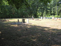 John Wesley Stand Cemetery
