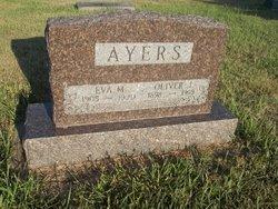 Eva May <I>Danner</I> Ayers