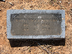 Willis Higginbotham