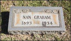 Nan Graham
