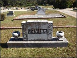 William M Graham