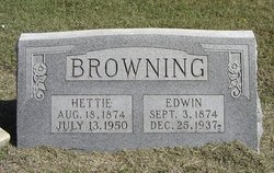 Hettie A <I>Crawford</I> Browning