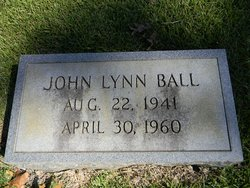 John Lynn Ball