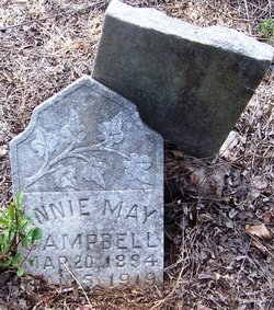 Annie May Campbell