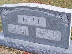 William Alexander Hill