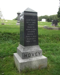 Charles F. Hovey