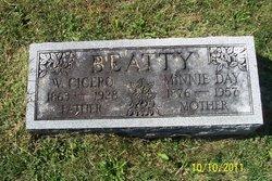 William Cicero Beatty
