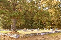 Bulla Family Cemetery