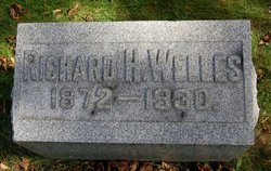 Richard Head Welles
