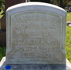Randell H. Wolf