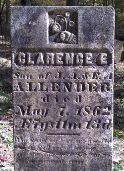 Clarence E. Allender