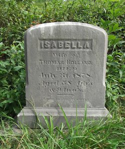 Isabella <I>Grant</I> Holland
