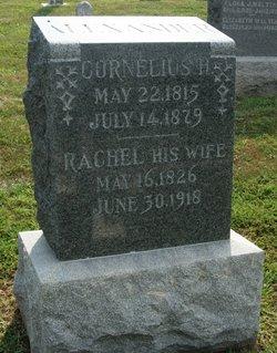 Cornelius H. Alexander