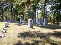 Sanford Rodgers Cemetery