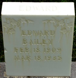 Thomas Edward Bailey