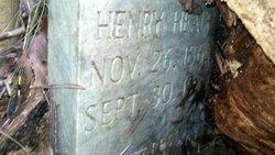 Henry Heath