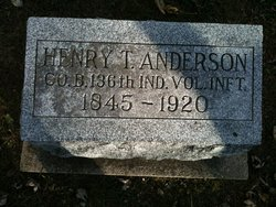 Henry Theophilus Anderson