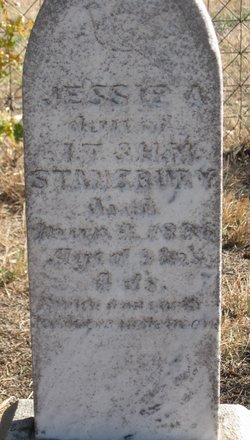 Jesse A. Stansbury