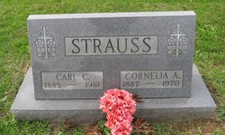 Carl C. Strauss