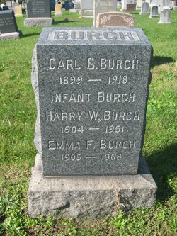Carl Burch