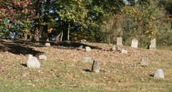Acuff Cemetery