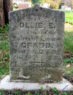 Ollie E. Crabb