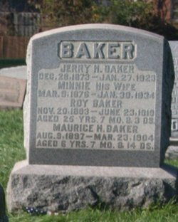 Minnie Elizabeth <I>Shaffer</I> Baker
