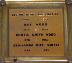 Glenn Wood Abernathy