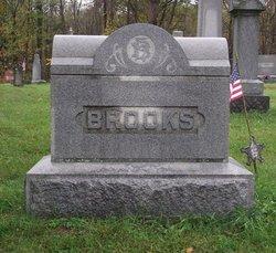 Sarah Jane <I>Downing</I> Brooks