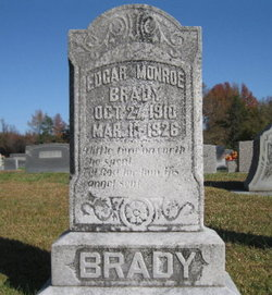 Edgar Monroe Brady