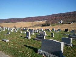 David Beck Cemetery
