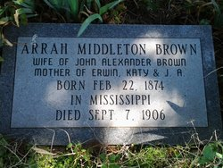 Arrah Lee <I>Middleton</I> Brown