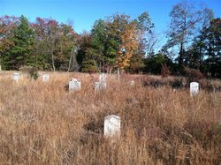 Phillips-Anderson Cemetery