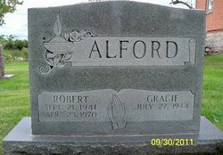 George Robert Alford