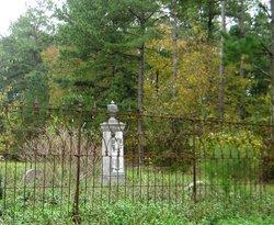 Anthony Family Cemetery