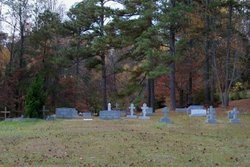 Holy Resurrection Cemetery