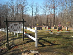 Nicks Creek Community Cemetery