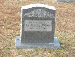 Laura L Logan
