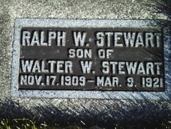 Ralph William Stewart